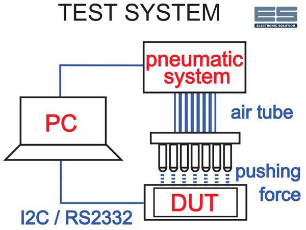 Electronic-Solution_EA0317_Fig-3
